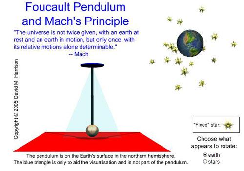 P�ndulo de Foucault e Princ�pio de Mach