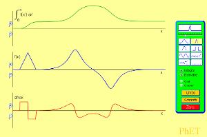 Cálculo no Gráfico
