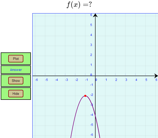 Determine as funções quadráticas