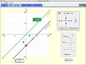 Gráficos lineares