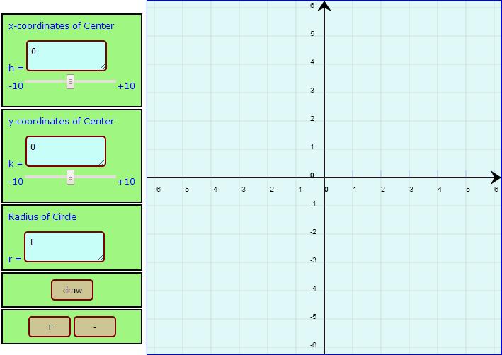 Explore as equações dos círculos