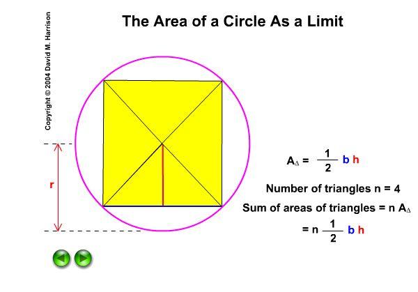 Área do círculo como limite
