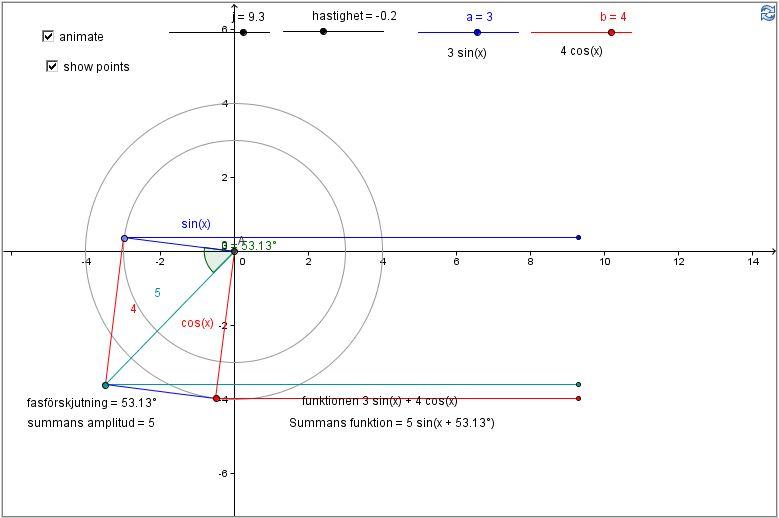 Mostrar  a sin(x) + b cos(x) = c sin(x + d)