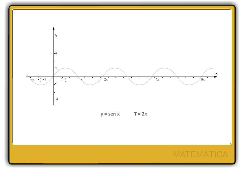 Trigonometria Plana, Dilatação