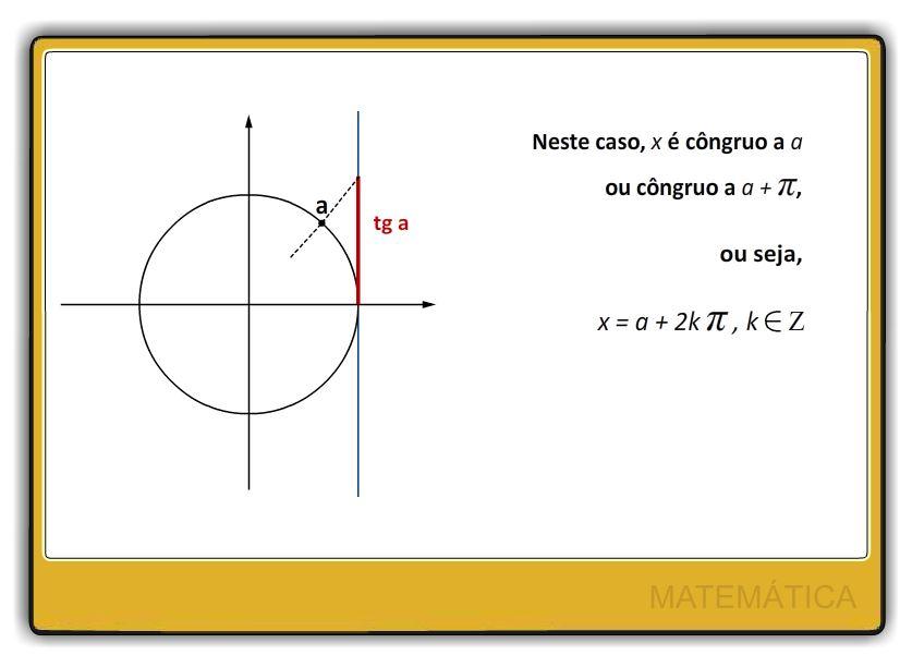 Trigonometria Plana equação Trigonométrica