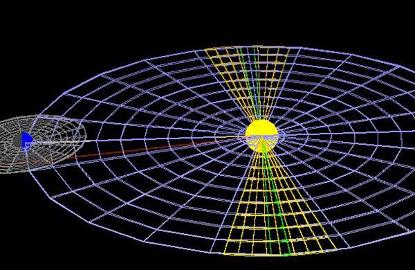 Eclipse Solar e Lunar